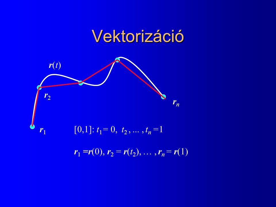 Vektorizáció r(t) r2 rn r1 [0,1]: t1= 0, t2 , ... , tn =1